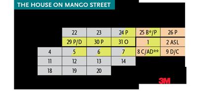cal-house-on-mango-st